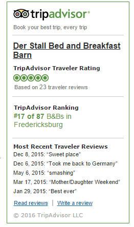 TripAdvisor Score